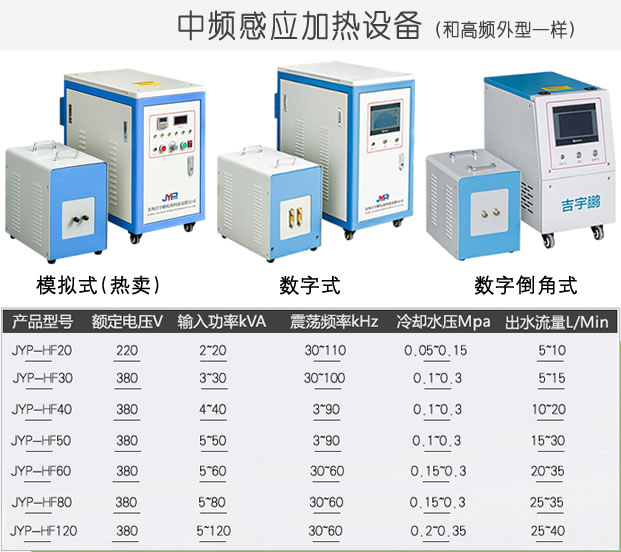 中频感应加热机产品型号与参数